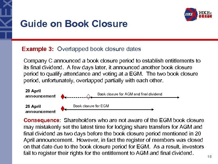 Guide on Book Closure Example 3: Overlapped book closure dates Company C announced a