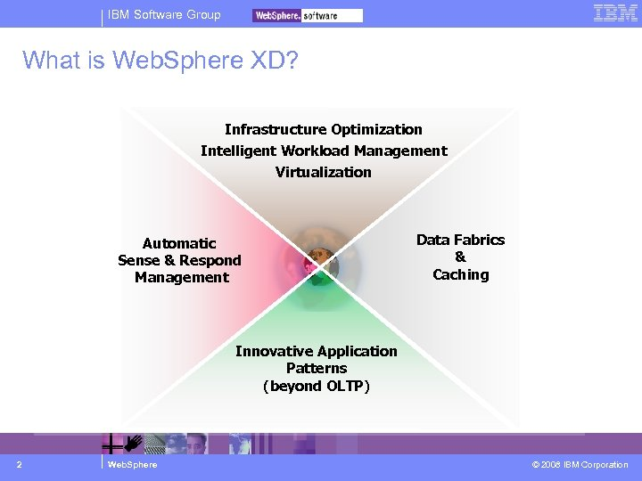 IBM Software Group What is Web. Sphere XD? Software to virtualize, control, and turbo-charge