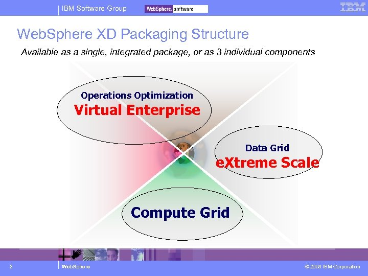 IBM Software Group Web. Sphere XD Packaging Structure Available as a single, integrated package,