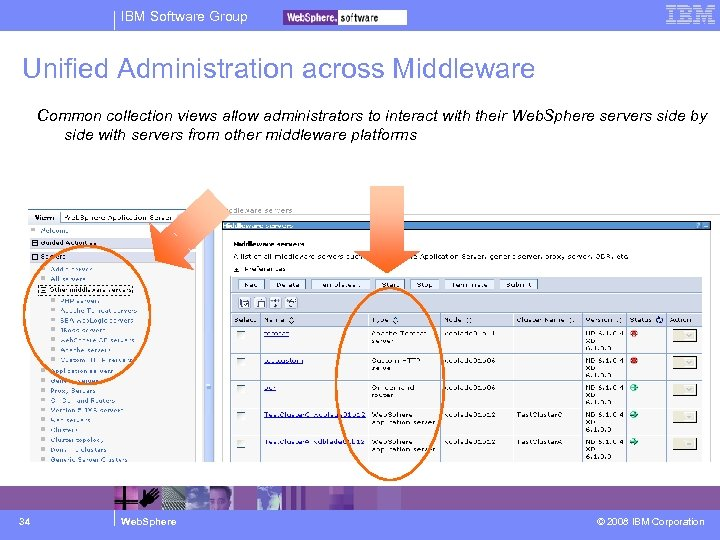 IBM Software Group Unified Administration across Middleware Common collection views allow administrators to interact