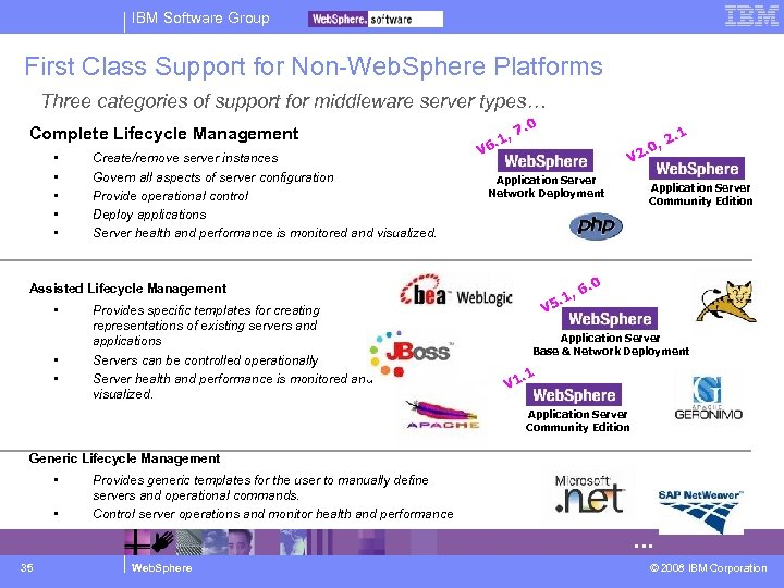 IBM Software Group First Class Support for Non-Web. Sphere Platforms Three categories of support