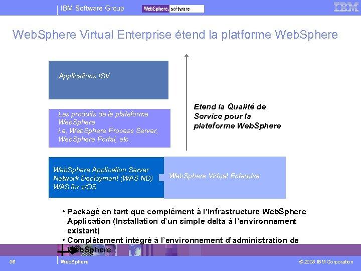 IBM Software Group Web. Sphere Virtual Enterprise étend la platforme Web. Sphere Applications ISV