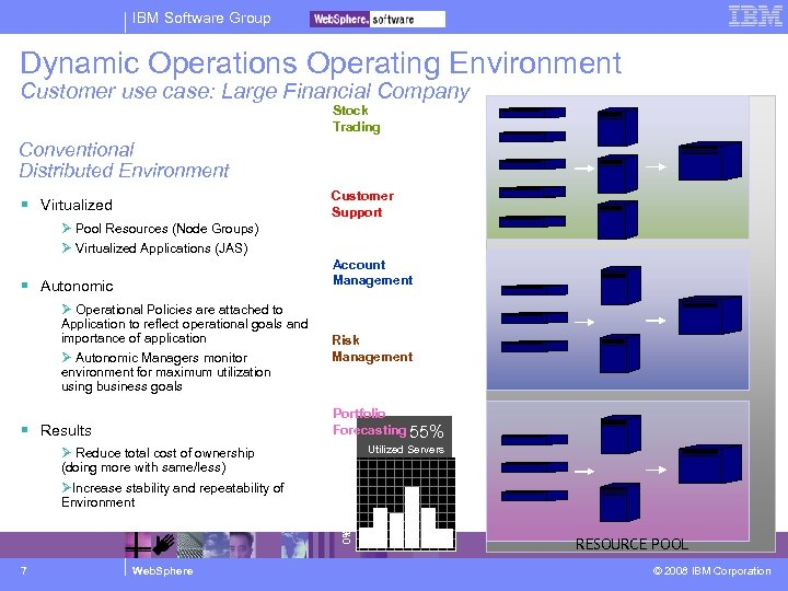 IBM Software Group Dynamic Operations Operating Environment Customer use case: Large Financial Company Stock
