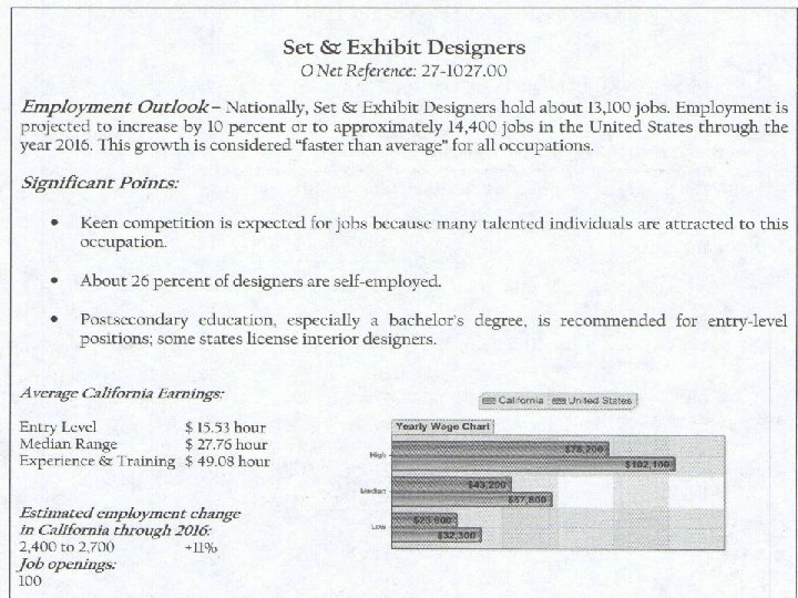 Professional Position: : Set Designer