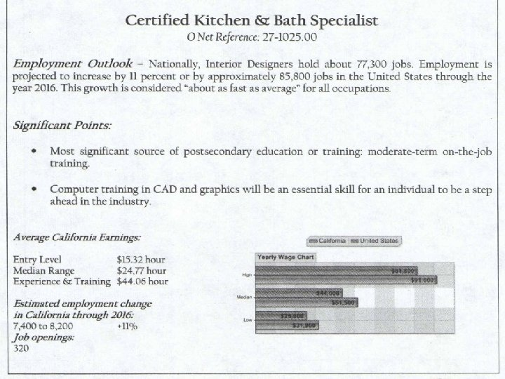 Technical Level: Certified Kitchen & Bath Specialist