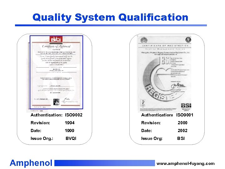 Quality System Qualification Authentication: ISO 9002 Authentication:ISO 9001 Revision: 1994 Revision: 2000 Date: 1999