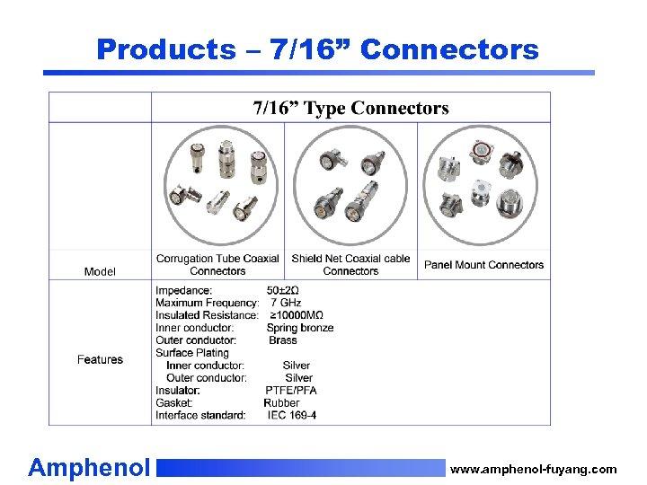 "Products – 7/16"" Connectors Amphenol www. amphenol-fuyang. com"