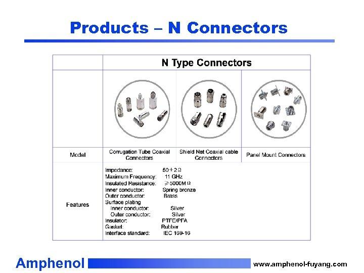 Products – N Connectors Amphenol www. amphenol-fuyang. com