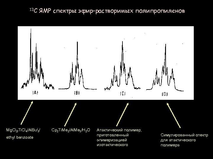 13 C ЯМР спектры эфир-растворимых полипропиленов Mg. Cl 2/Ti. Cl 4/Al. Bui 3/ ethyl
