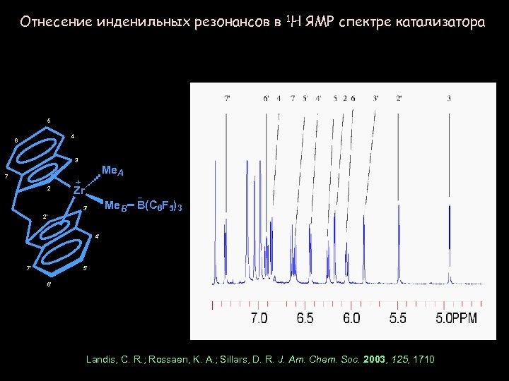 Отнесение инденильных резонансов в 1 H ЯМР спектре катализатора 5 4 6 3 7