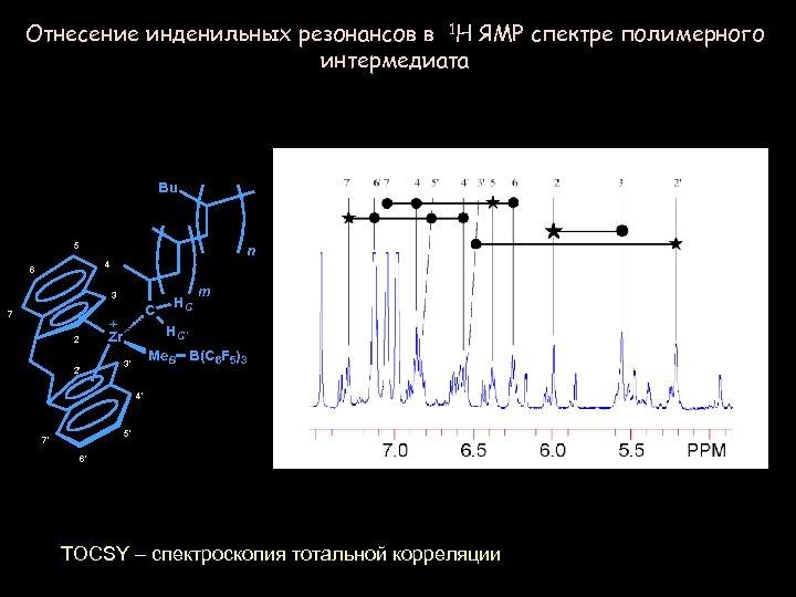 Отнесение инденильных резонансов в 1 H ЯМР спектре полимерного интермедиата Bu 5 n 4