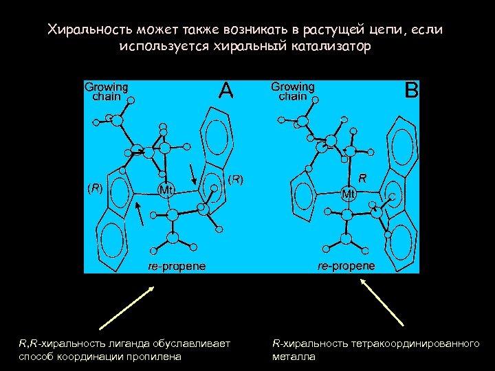 Хиральность может также возникать в растущей цепи, если используется хиральный катализатор R, R-хиральность лиганда