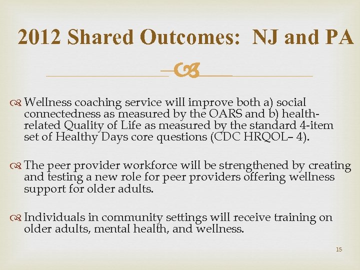 2012 Shared Outcomes: NJ and PA – Wellness coaching service will improve both a)