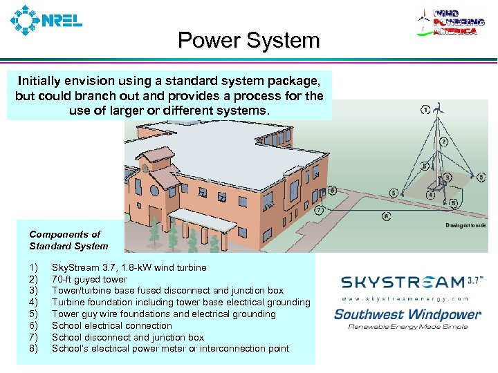 Power System Initially envision using a standard system package, but could branch out and