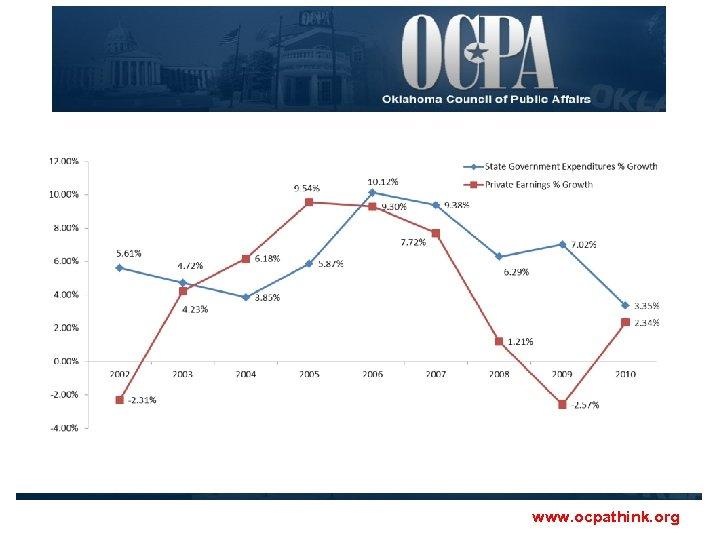 www. ocpathink. org