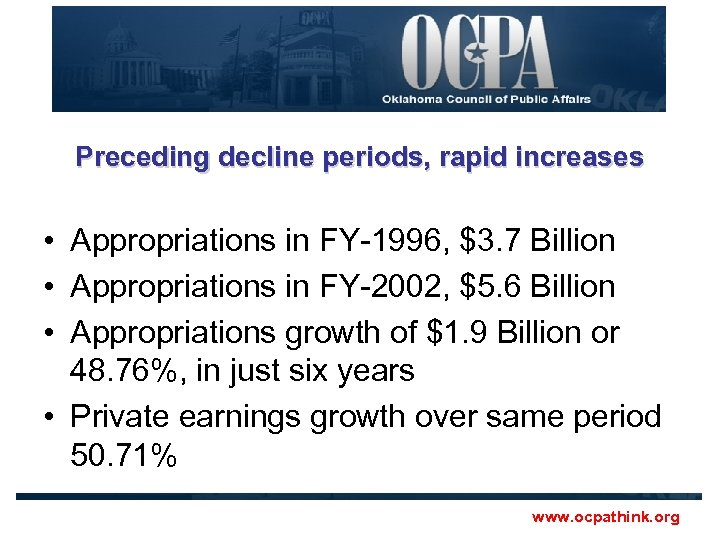 Preceding decline periods, rapid increases • Appropriations in FY-1996, $3. 7 Billion • Appropriations