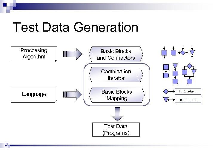 Test Data Generation Processing Algorithm Basic Blocks and Connectors Combination Iterator Language Basic Blocks