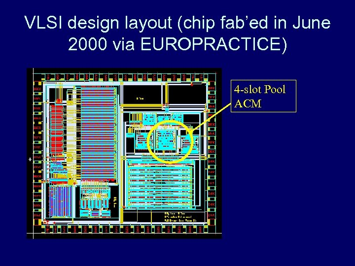 VLSI design layout (chip fab'ed in June 2000 via EUROPRACTICE) 4 -slot Pool ACM