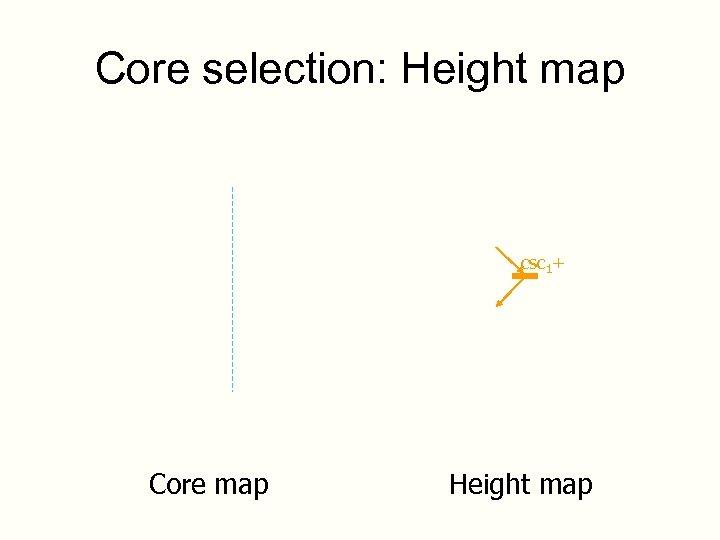 Core selection: Height map csc 1+ Core map Height map