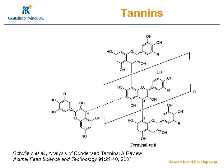 Tannins Schofield et al. , Analysis of Condensed Tannins: A Review Animal Feed Science