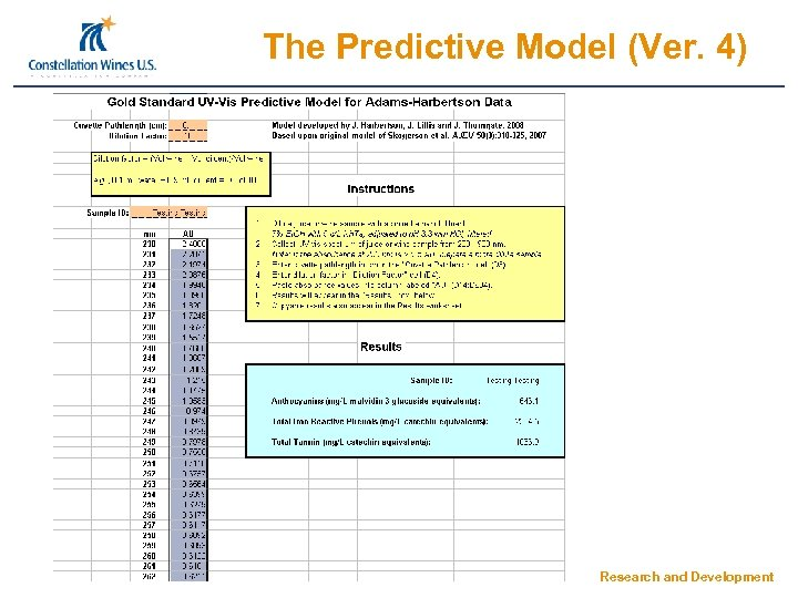 The Predictive Model (Ver. 4) Research and Development