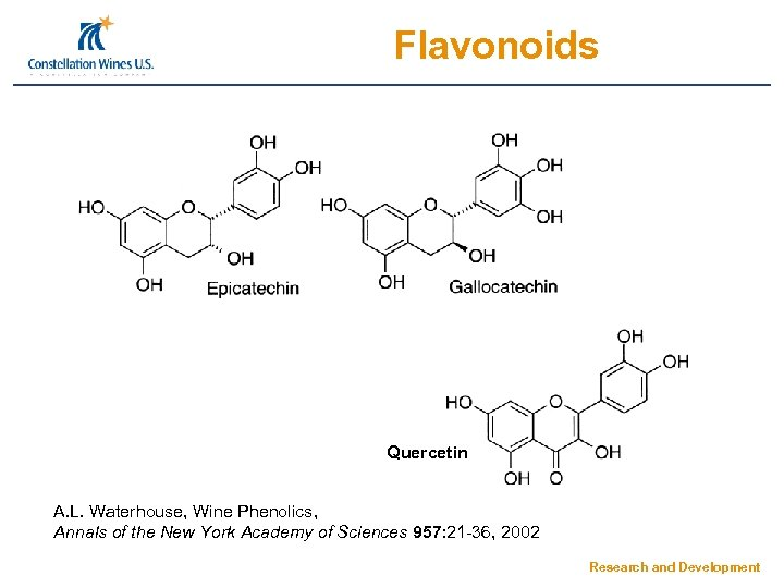 Flavonoids Quercetin A. L. Waterhouse, Wine Phenolics, Annals of the New York Academy of