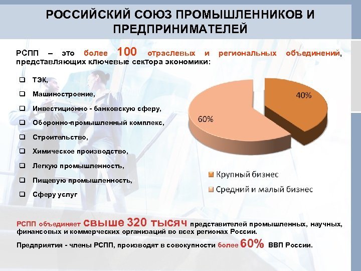 РОССИЙСКИЙ СОЮЗ ПРОМЫШЛЕННИКОВ И ПРЕДПРИНИМАТЕЛЕЙ РСПП – это более 100 отраслевых и представляющих ключевые