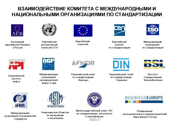 ВЗАИМОДЕЙСТВИЕ КОМИТЕТА С МЕЖДУНАРОДНЫМИ И НАЦИОНАЛЬНЫМИ ОРГАНИЗАЦИЯМИ ПО СТАНДАРТИЗАЦИИ Ассоциация европейского бизнеса в России