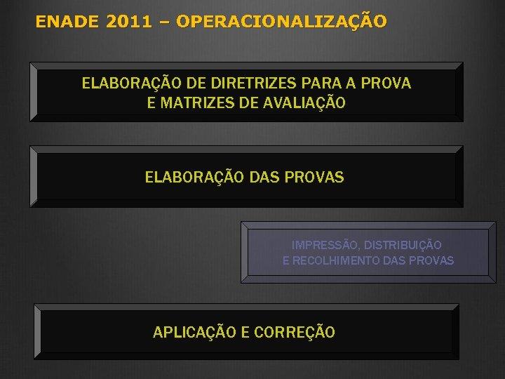 ENADE 2011 – OPERACIONALIZAÇÃO ELABORAÇÃO DE DIRETRIZES PARA A PROVA E MATRIZES DE AVALIAÇÃO