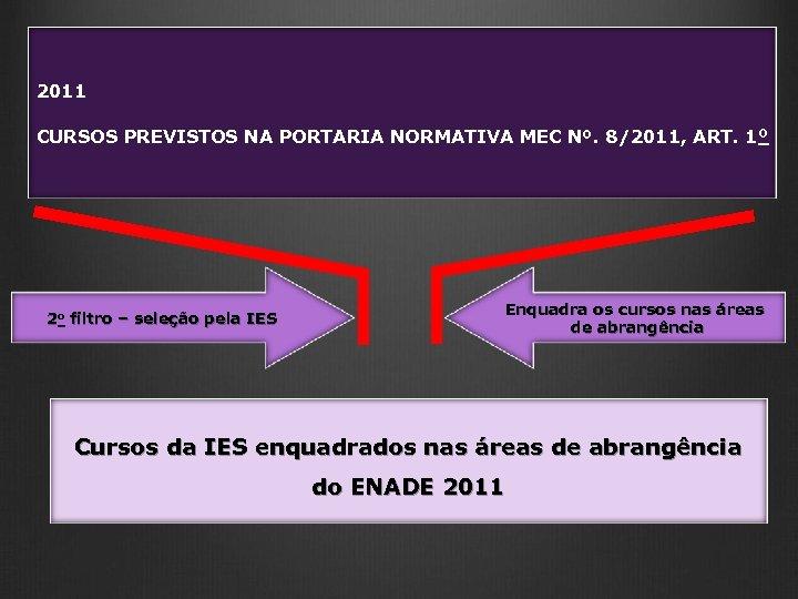 2011 CURSOS PREVISTOS NA PORTARIA NORMATIVA MEC Nº. 8/2011, ART. 1 O 2 o