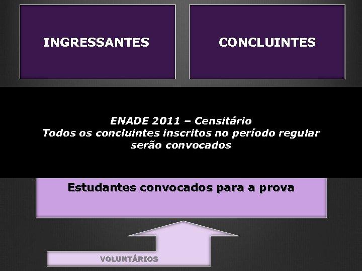 INGRESSANTES CONCLUINTES ENADE 2011 – Censitário filtro – amostra Determina os estudantes que Todos