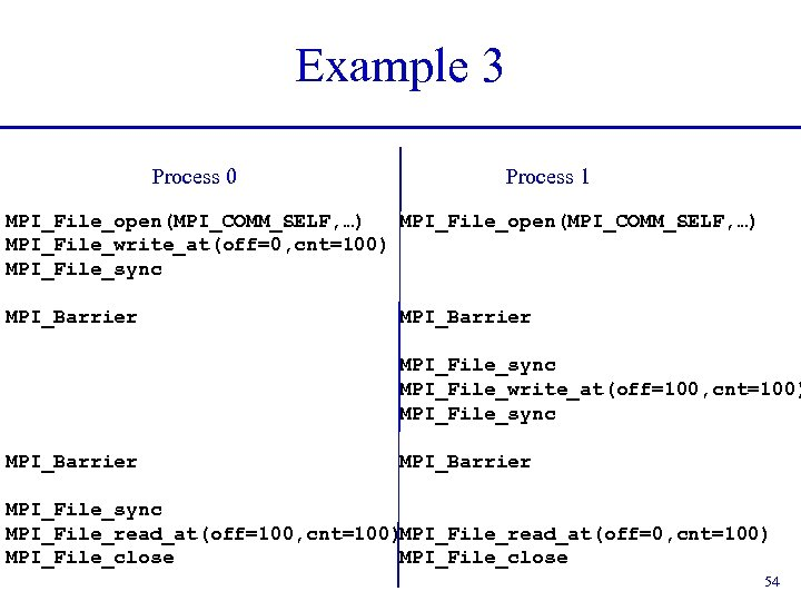 Example 3 Process 0 Process 1 MPI_File_open(MPI_COMM_SELF, …) MPI_File_write_at(off=0, cnt=100) MPI_File_sync MPI_Barrier MPI_File_sync MPI_File_write_at(off=100,