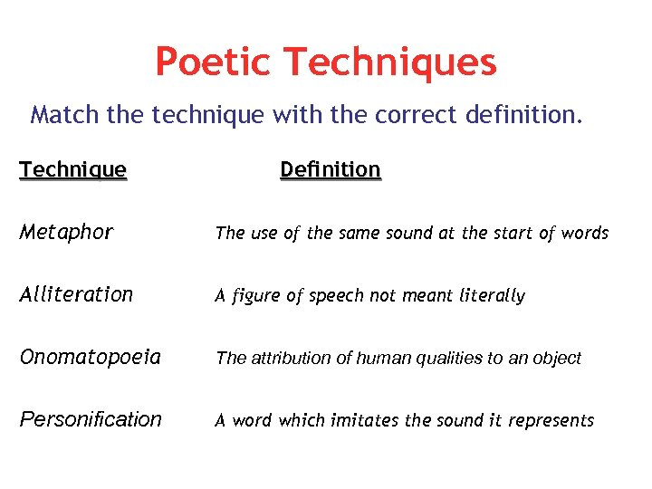 Poetic Techniques Match the technique with the correct definition. Technique Definition Metaphor The use