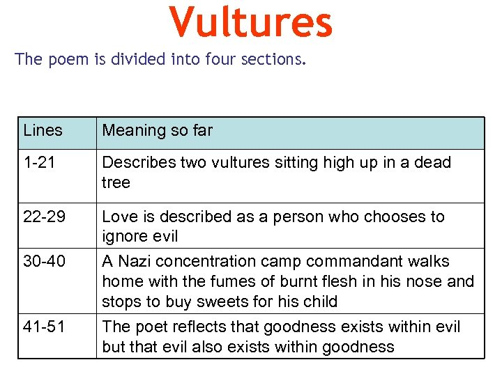 Vultures The poem is divided into four sections. Lines Meaning so far 1 -21