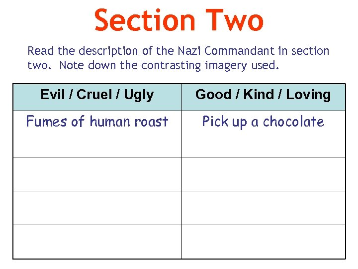 Section Two Read the description of the Nazi Commandant in section two. Note down