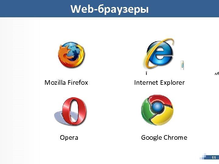 Web-браузеры Mozilla Firefox Opera Internet Explorer Google Chrome 11
