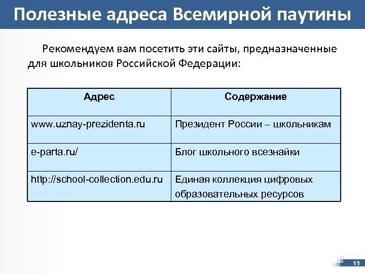 Полезные адреса Всемирной паутины Рекомендуем вам посетить эти сайты, предназначенные для школьников Российской Федерации: