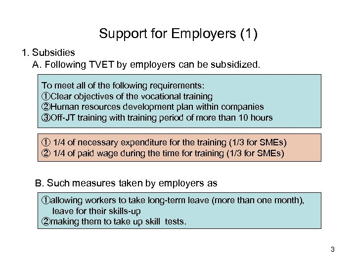 Support for Employers (1) 1. Subsidies A. Following TVET by employers can be subsidized.