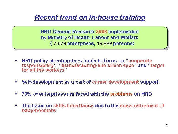 Recent trend on In-house training HRD General Research 2008 implemented by Ministry of Health,