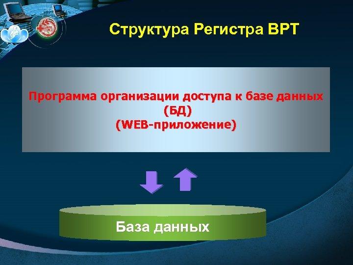 Структура Регистра ВРТ Программа организации доступа к базе данных (БД) (WEB-приложение) База данных