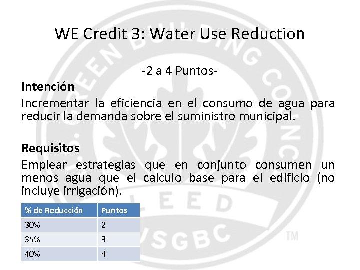 WE Credit 3: Water Use Reduction -2 a 4 Puntos- Intención Incrementar la eficiencia