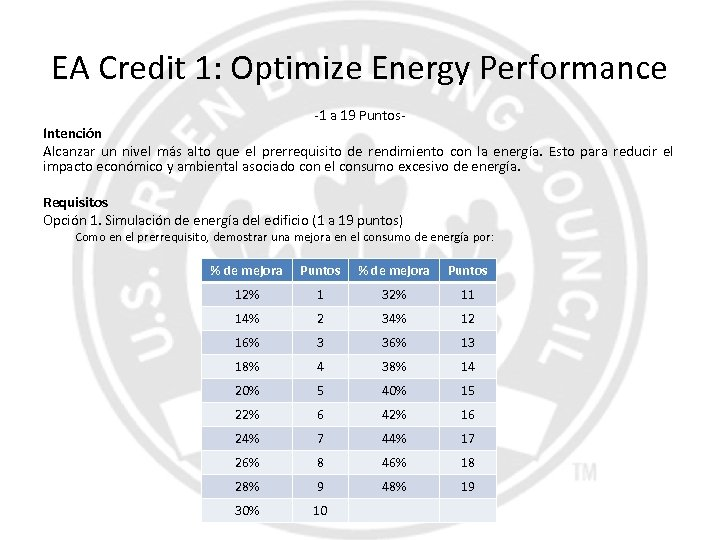 EA Credit 1: Optimize Energy Performance -1 a 19 Puntos- Intención Alcanzar un nivel