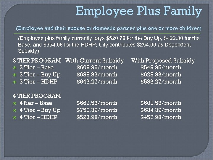 Employee Plus Family (Employee and their spouse or domestic partner plus one or more