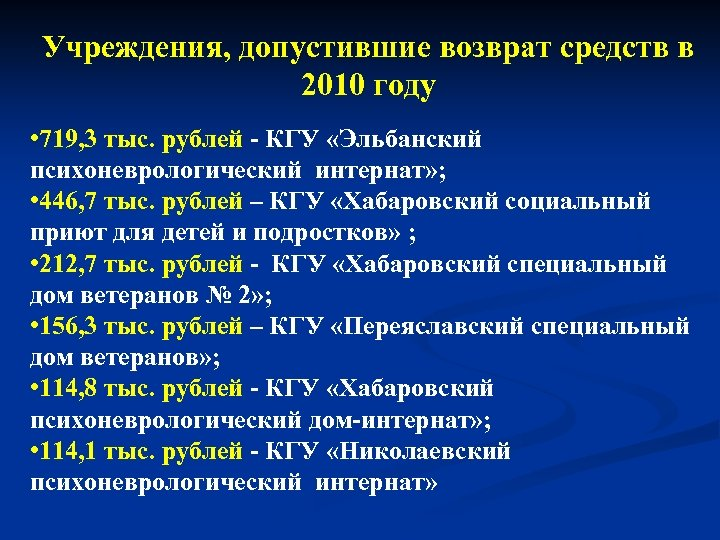 Учреждения, допустившие возврат средств в 2010 году • 719, 3 тыс. рублей - КГУ