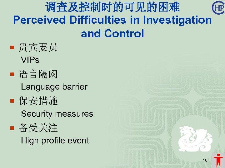 调查及控制时的可见的困难 Perceived Difficulties in Investigation and Control ¡ 贵宾要员 VIPs ¡ 语言隔阂 Language barrier