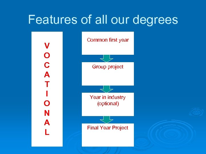 Features of all our degrees V O C A T I O N A