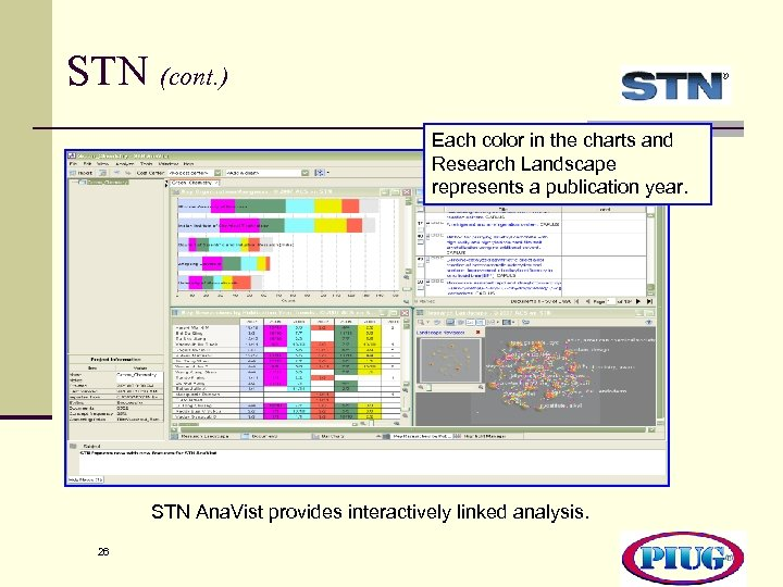 STN (cont. ) Each color in the charts and Research Landscape represents a publication