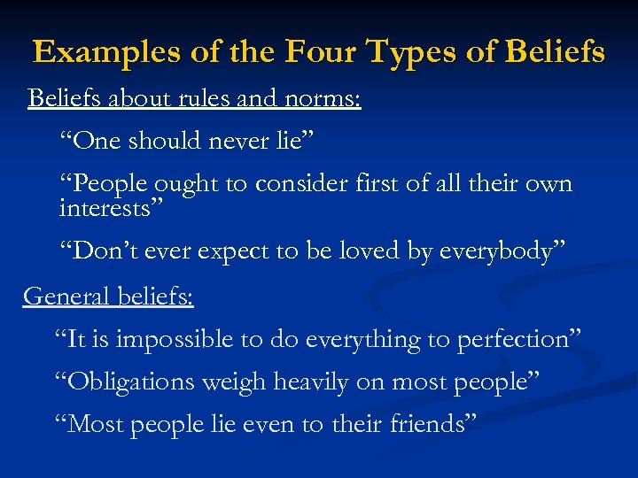 "Examples of the Four Types of Beliefs about rules and norms: ""One should never"