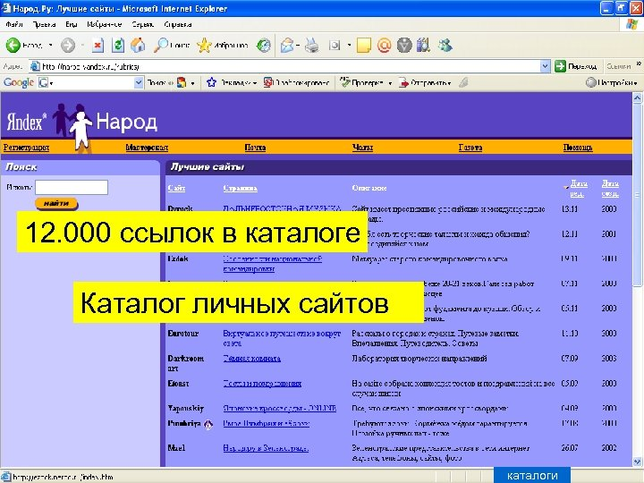 12. 000 ссылок в каталоге Каталог личных сайтов каталоги