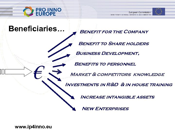 Beneficiaries… Benefit for the Company Benefit to Share holders Business Development, € Benefits to